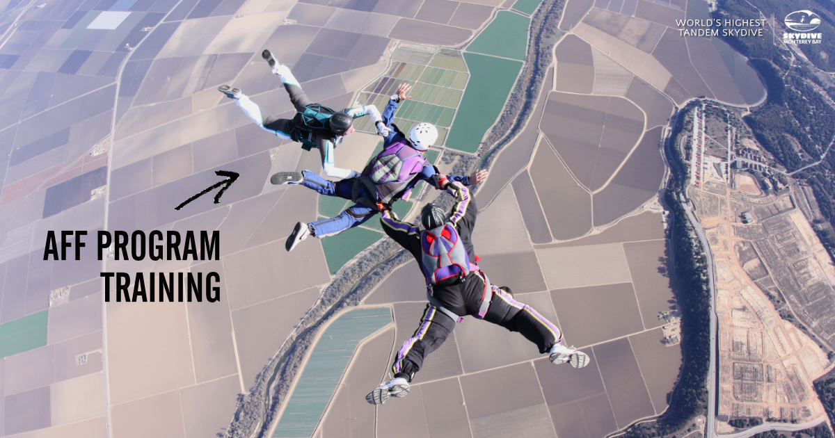 First Jump Solo Training For Skydive License